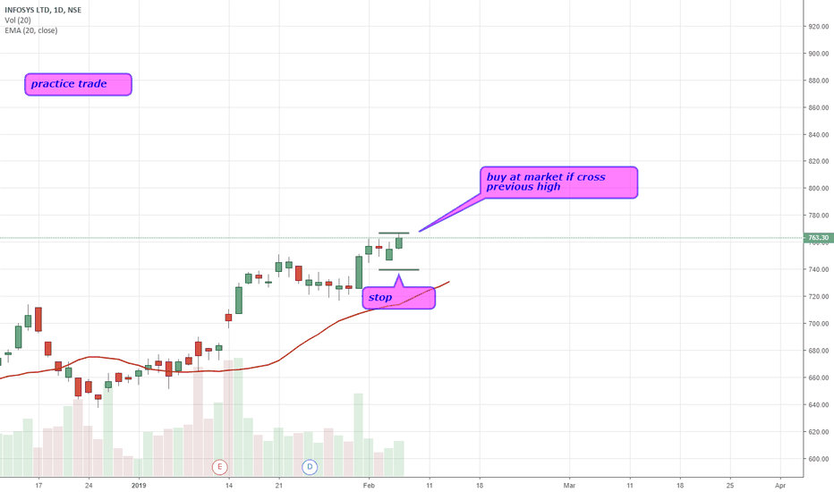INFY: infy practice trade