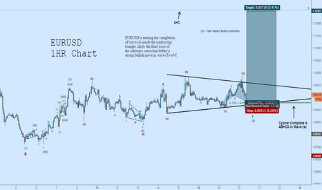 EURUSD: EURUSD Long: A second Entry at Triangle Completion
