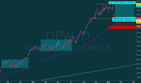 DPW: Deutsche Post im Kanal