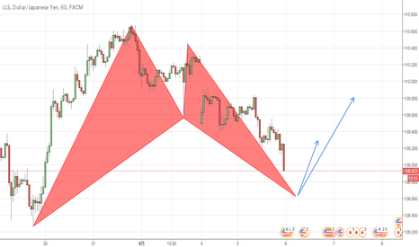 USDJPY: (USDJPY) 1H LONG, BAT