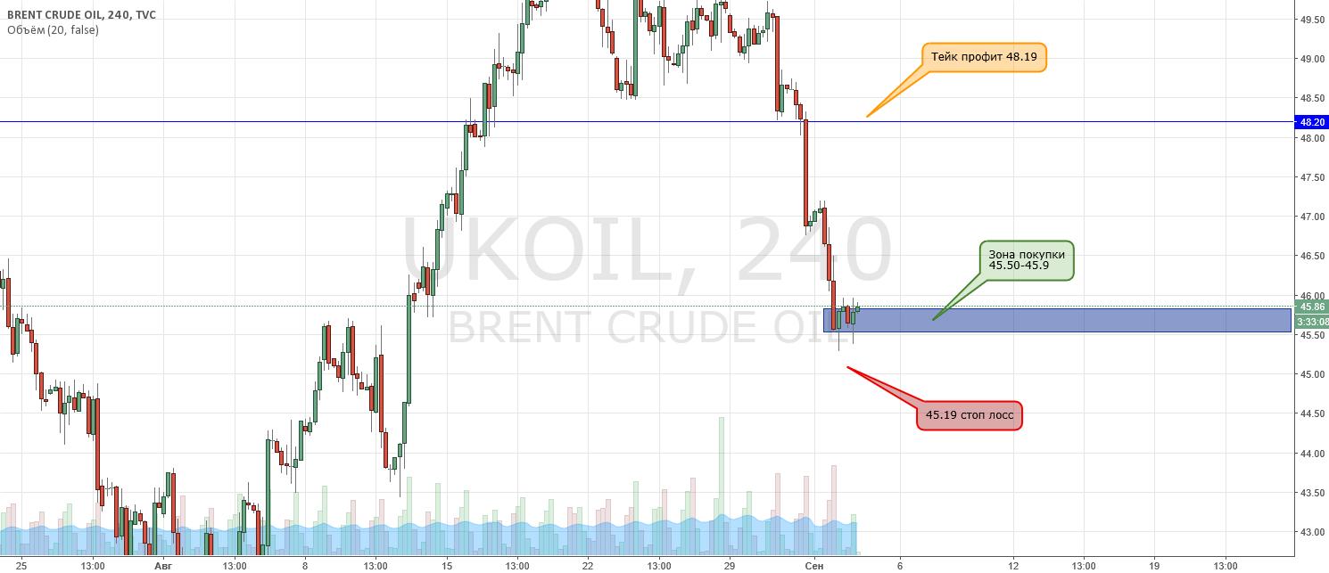 Лонг нефти. Короткий стоп, большое движение