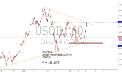USOIL: 原油 20180315