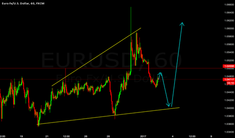 EURUSD: Long Double Play EURUSD short then long