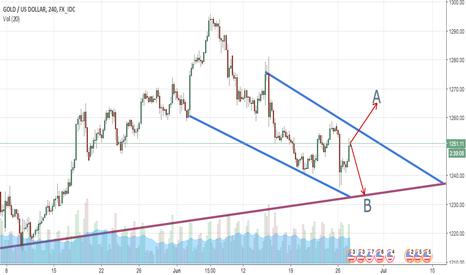 XAUUSD: Dollar & Yellen.