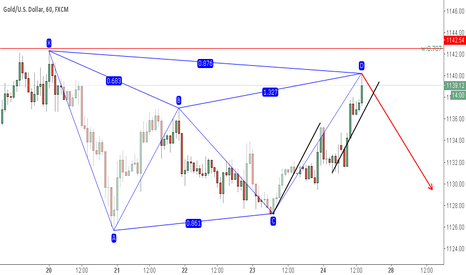 XAUUSD: Xauusd completed bearish and AB=CD Gartley