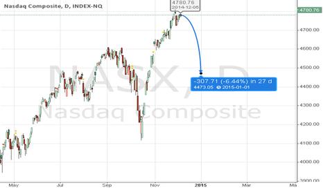 NASX: nasdaq composite down