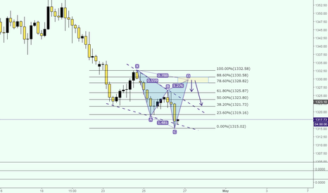 XAUUSD: GOLD LONG SETUP (ST) CoOkies