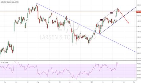 LT: Larsen & Toubro 3 Drive SHORT