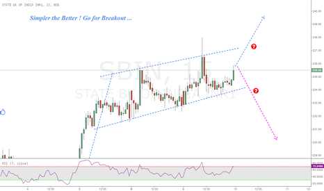 SBIN: SBI : Rising flag - wait for breakout