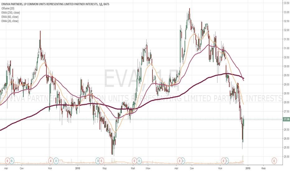 EVA: шорт