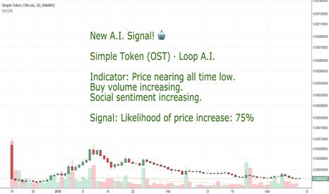 OSTBTC: CoinLoop AI Signal: Simple Token (OST) - BUY