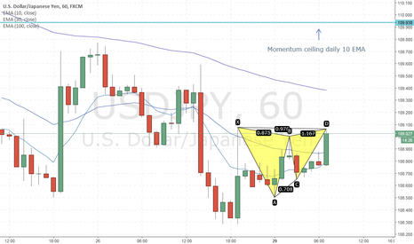 USDJPY: USDJPY harmonic sell in downtrend