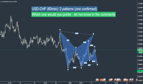 USDCHF: USD-CHF: 2 patterns (one confirmed)
