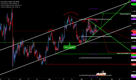 EURUSD: EU Head & Shoulders Break or Bullish Triangle Pattern Breakout?