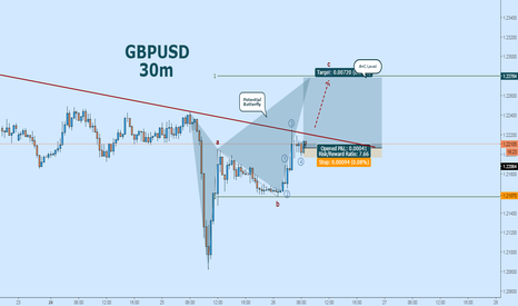 GBPUSD: GBPUSD Wave-((5)) Breakout: Target at Butterfy