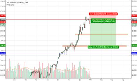 ES1!: Correction S&P 500