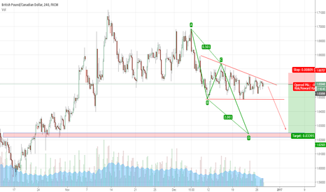 GBPCAD: GBPCAD - correction