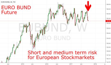 EUBUND: ECB October Meeting Could Start Tapering