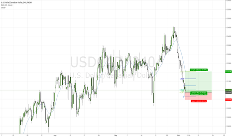 USDCAD: USDCAD 4H Long on Pullback