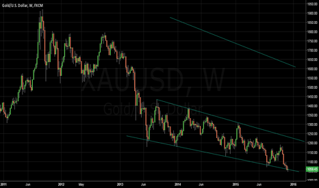 XAUUSD: GOLD WEEKLY ANALYSIS.