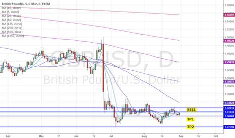 GBPUSD: FADE SHORT GBPUSD ON RALLIES: FED KASHKARI SPEECH HIGHLIGHTS