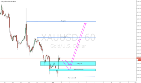 XAUUSD: Historically worse payrolls means long Gold is a viable option