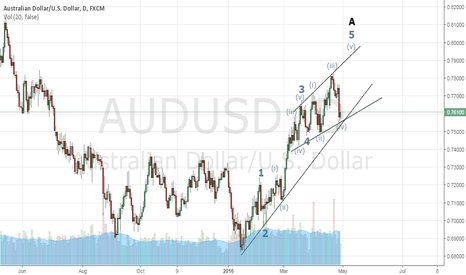 AUDUSD: Correction wave count