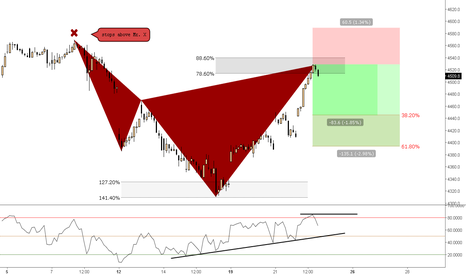 CAC40: (1h) Bearish Cypher // CAC40
