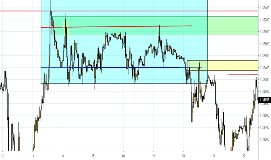 https://www tradingview com/chart/AUDJPY/8H8lSfGN