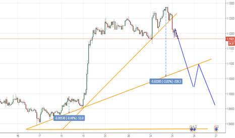 AUDNZD: OPPORTUNITY