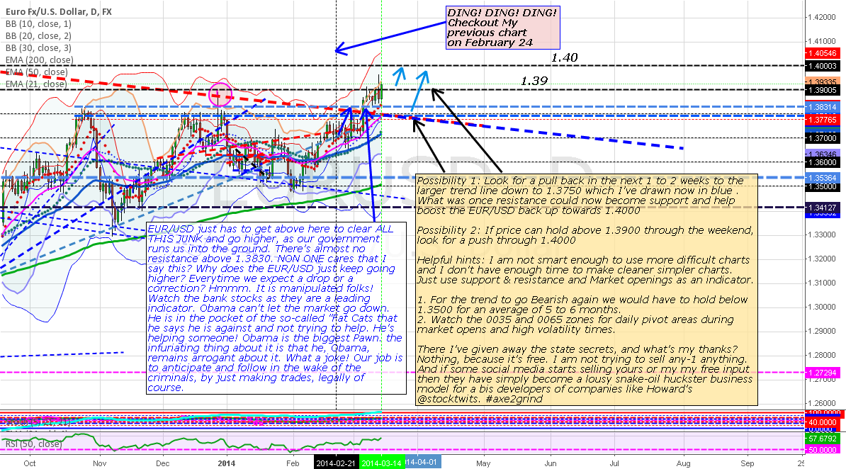 More EUR/USD continued & Some State Secrets