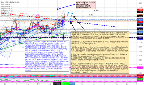 EURUSD: More EUR/USD continued & Some State Secrets