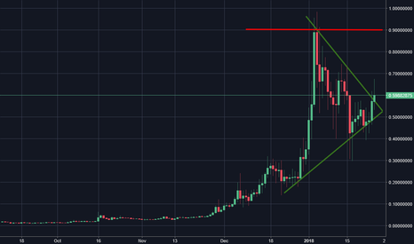 XLMUSD: XLM another BOOM!!