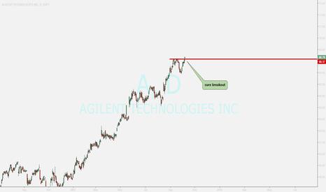 A: AGILENT TECH...buy opportunity