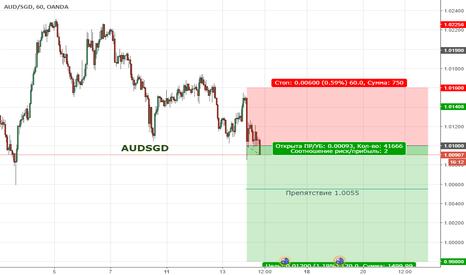 AUDSGD:  Цена продолжает находиться в широкой коррекции