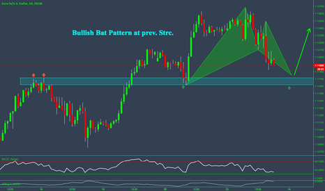 EURUSD: Trend Continuation Trade on EURUSD via bullish Bat Pattern