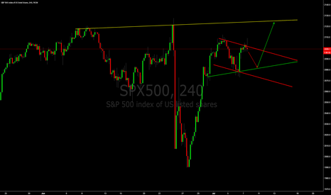 SPX500: SPX500 - Possible Bullish Flag