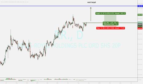 RR.: ROLLS ROYCE ..buy opportunity