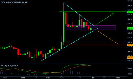 CADILAHC: Symmetric Triangle on CADILAHC