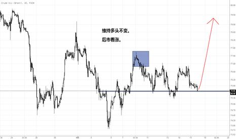 UKOIL: 布油日内见底,中线看涨