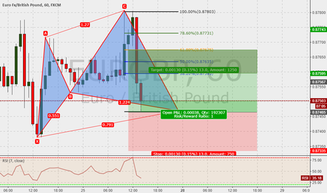 EURGBP: EURGBP 60m : Cypher in the make