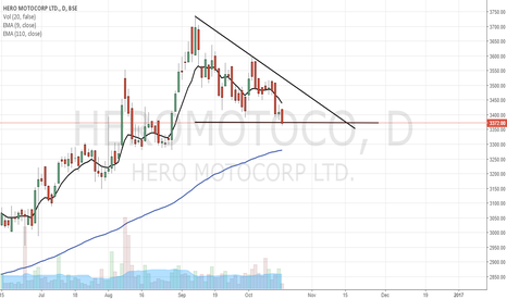 HEROMOTOCO: hero moto crop desending triangle
