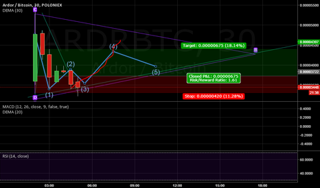 ARDRBTC: ARDRBTC Maybe happen?