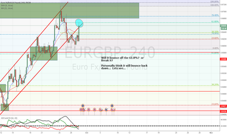 EURGBP: Will it bounce or break the 61.8?