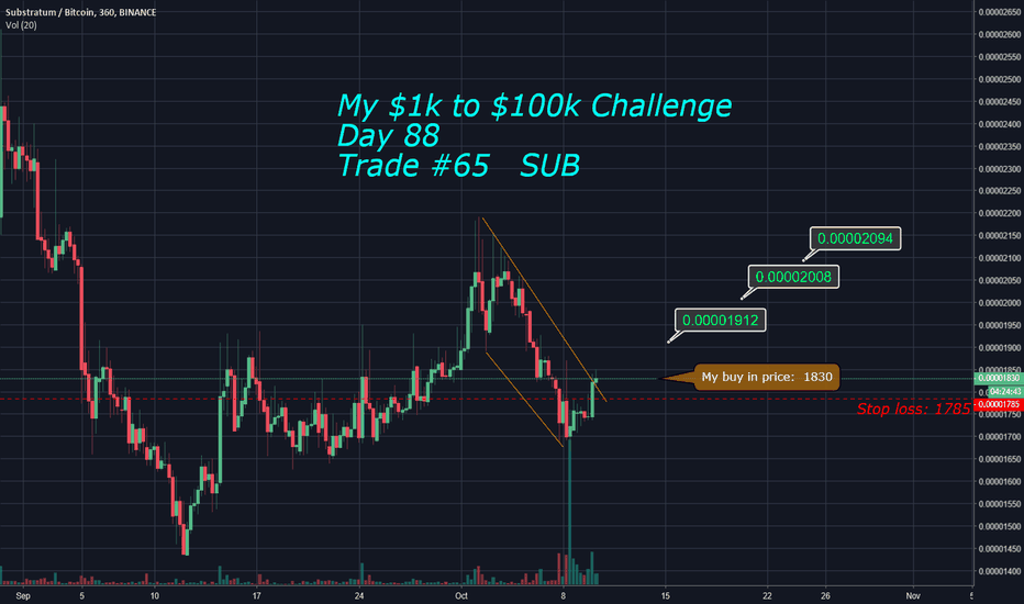 SUBBTC: My $1k to $100k Challenge: Day 88 - Trade #65  SUB