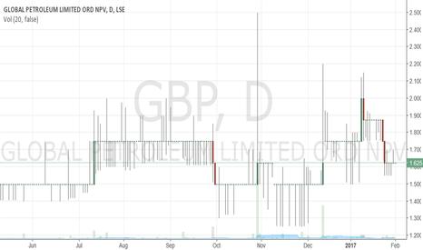 GBP: BOE ups UK growth forecast
