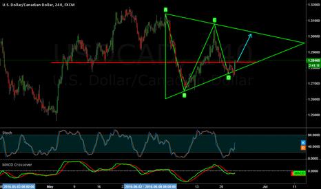 USDCAD: USD/CAD Nice triangle