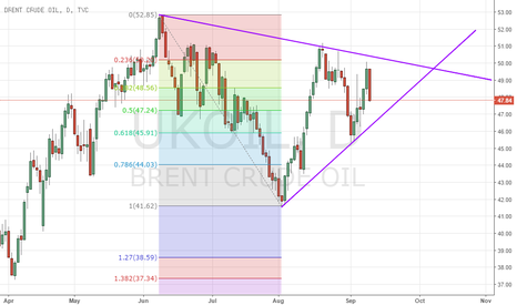 UKOIL: Brent Crude Oil - Daily (Neutral)