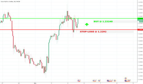 EURUSD: trade with >70% probability. BUY@ 1.2324 ; stop-loss @ 1.2292
