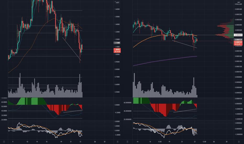 ripple btc tradingview)